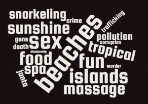 Thailand word cloud